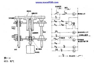 丝杆工程图