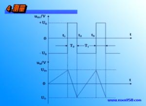 非标自动化设计教程系列.高级电工使用示波器调试测量集成电路插图2